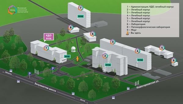 Схема проезда в МКНЦ